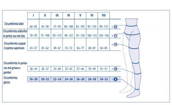 Ciorapi medicinali tip dres, clasa de compresie 1