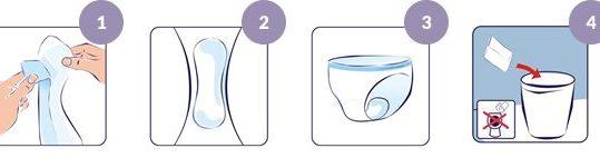 utilizare absorbantele urologice