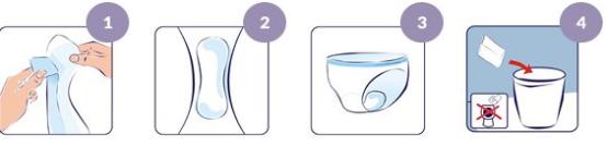 incontinenta urinara femei - produse