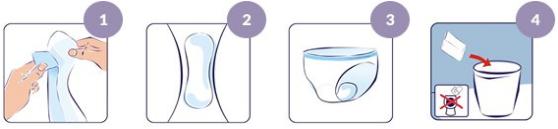 Incontinenta urinara