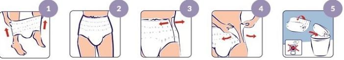 incontinenta urinara la persoanele active