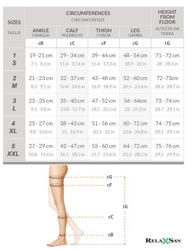 Ciorapi pantalon, deschisi la varf, clasa 1 de compresie, 15-21 mmHg