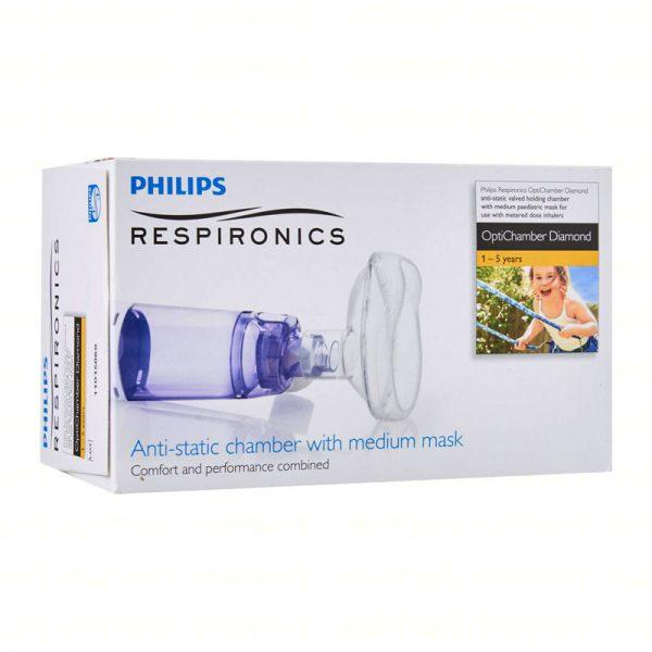 Camera de inhalare Optichamber pentru copii 1 – 5 ani (marime M)