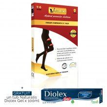 Ciorapi varice femei tip dres medicinal, negru